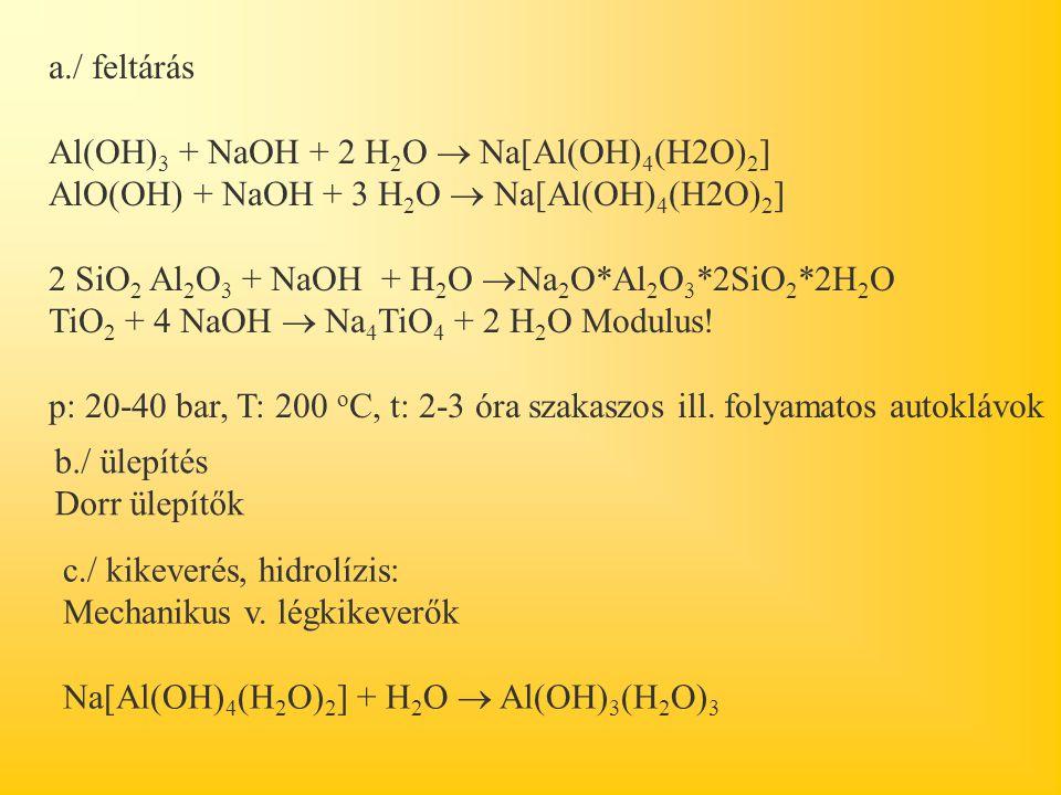 a./ feltárás Al(OH)3 + NaOH + 2 H2O  Na[Al(OH)4(H2O)2] AlO(OH) + NaOH + 3 H2O  Na[Al(OH)4(H2O)2]